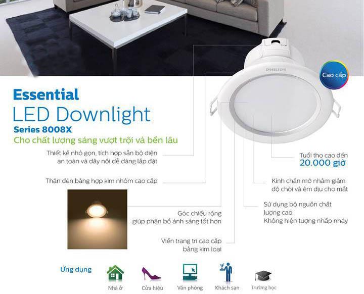 Các thông tin cần thiết để lựa chọn đèn led âm trần chuẩn