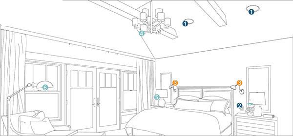 Bố trí đèn chiếu sáng đối với không gian phòng ngủ