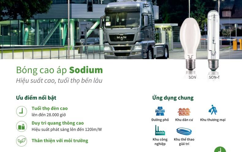 Bóng đèn cao áp sodium