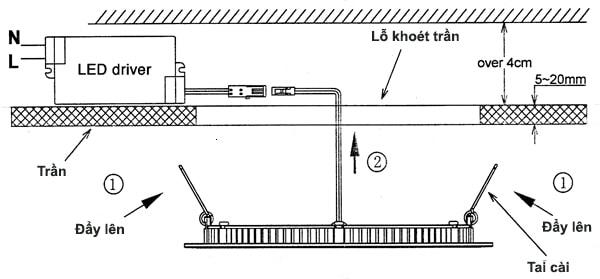 Cách lắp đặt đèn led âm trần hiệu quả nhất