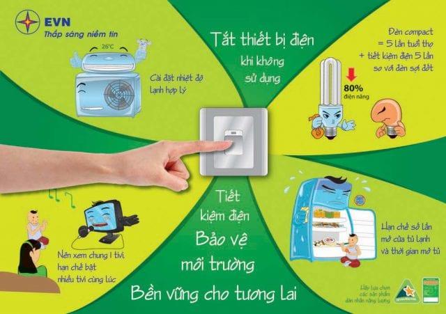 Cách sử dụng đèn led tiết kiệm điện hiệu quả nhất