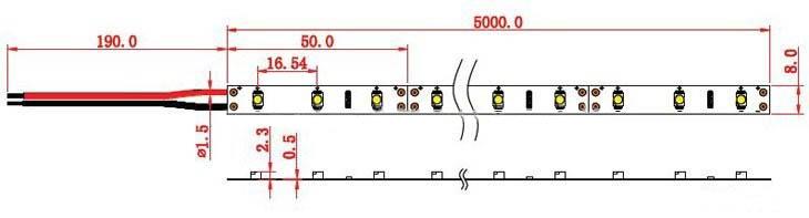 chiều dài đèn dây