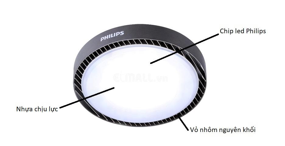 Cấu tạo đèn led nhà xưởng Philips