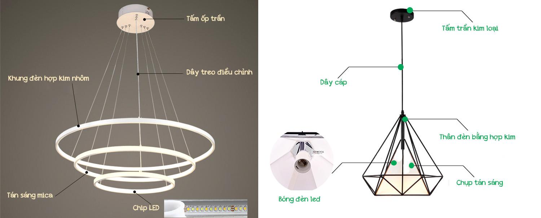 Đèn thả trần có cấu tạo như thế nào ?