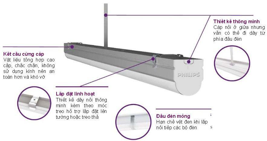 Nguyên lý hoạt động đèn tuýp led philips