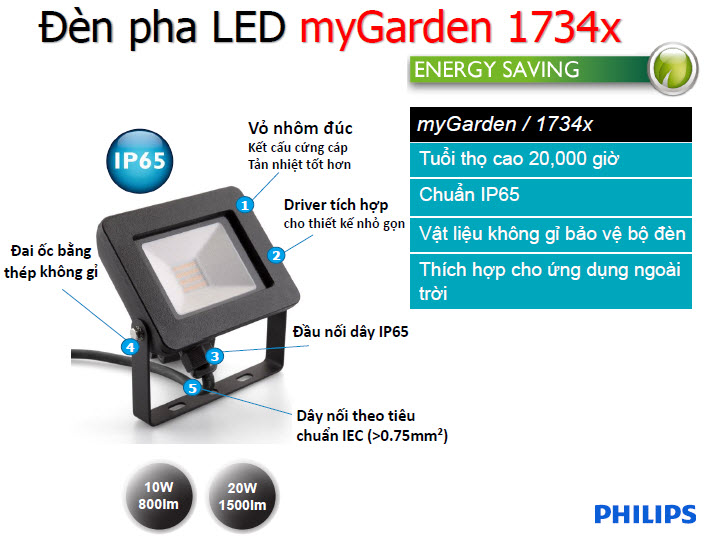 đèn led pha sân vườn Philips