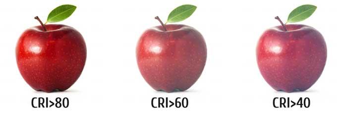 Chỉ số CRI