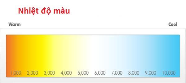 bảng nhiệt độ màu của đèn led âm trần