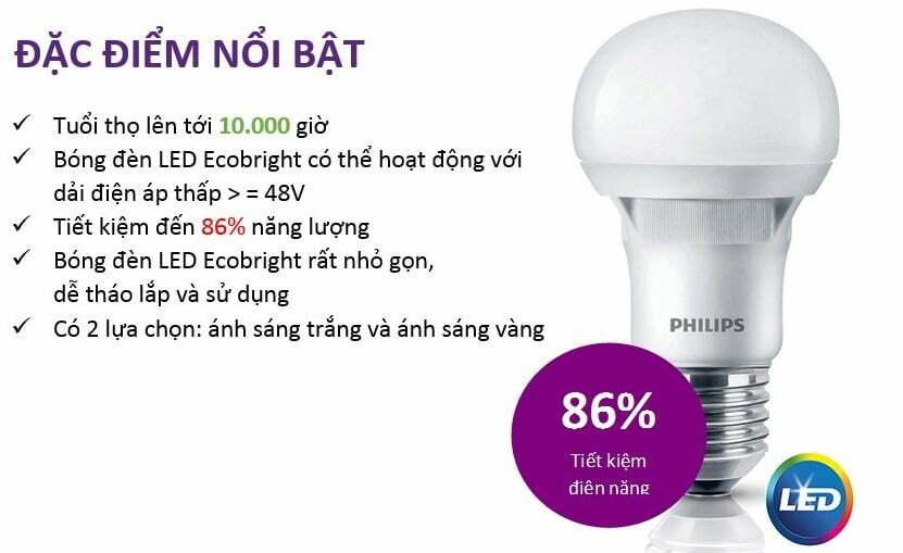 Đặc điểm của đèn Ecobright Ledbulb 8-100W E27 A60