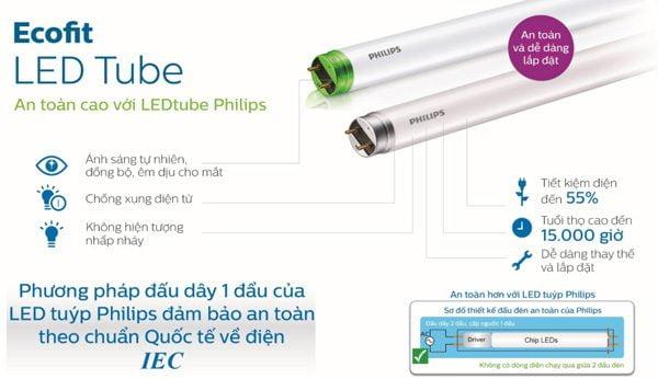 Đèn tuýp led 18W T8 Ecofit Philips