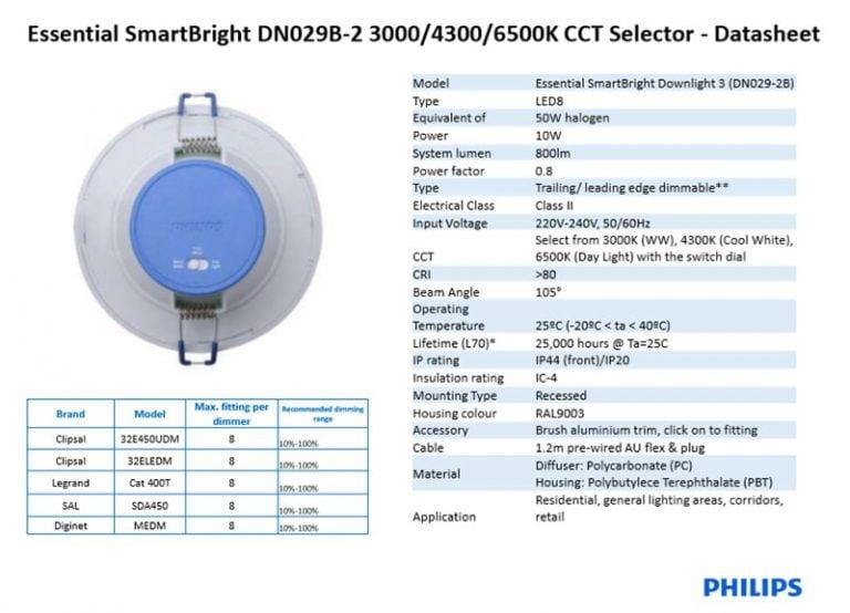 Đèn led âm trần 10W DN029B nút điều chỉnh ánh sáng