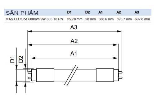 kích thước đèn tuýp led Master LED T8 RN Philips